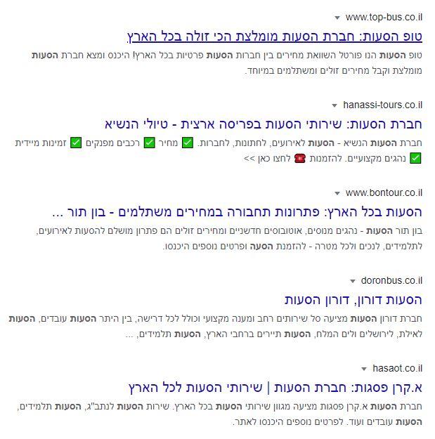 תוצאות החיפוש של האתר בגוגל