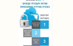 Roll-up-secureMFT